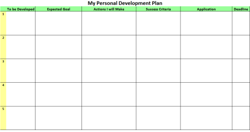Personal development plans sample