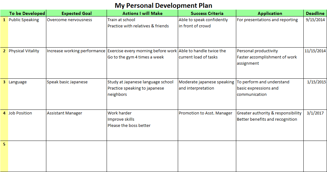 Doc951715 Personal Development Plan Template Excel 6 Free – Template for Personal Development Plan
