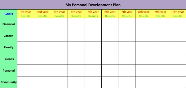 Personal development plans sample you can use